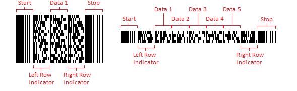 Laser Appraiser VIN Scanner PDF417 deconstructed example